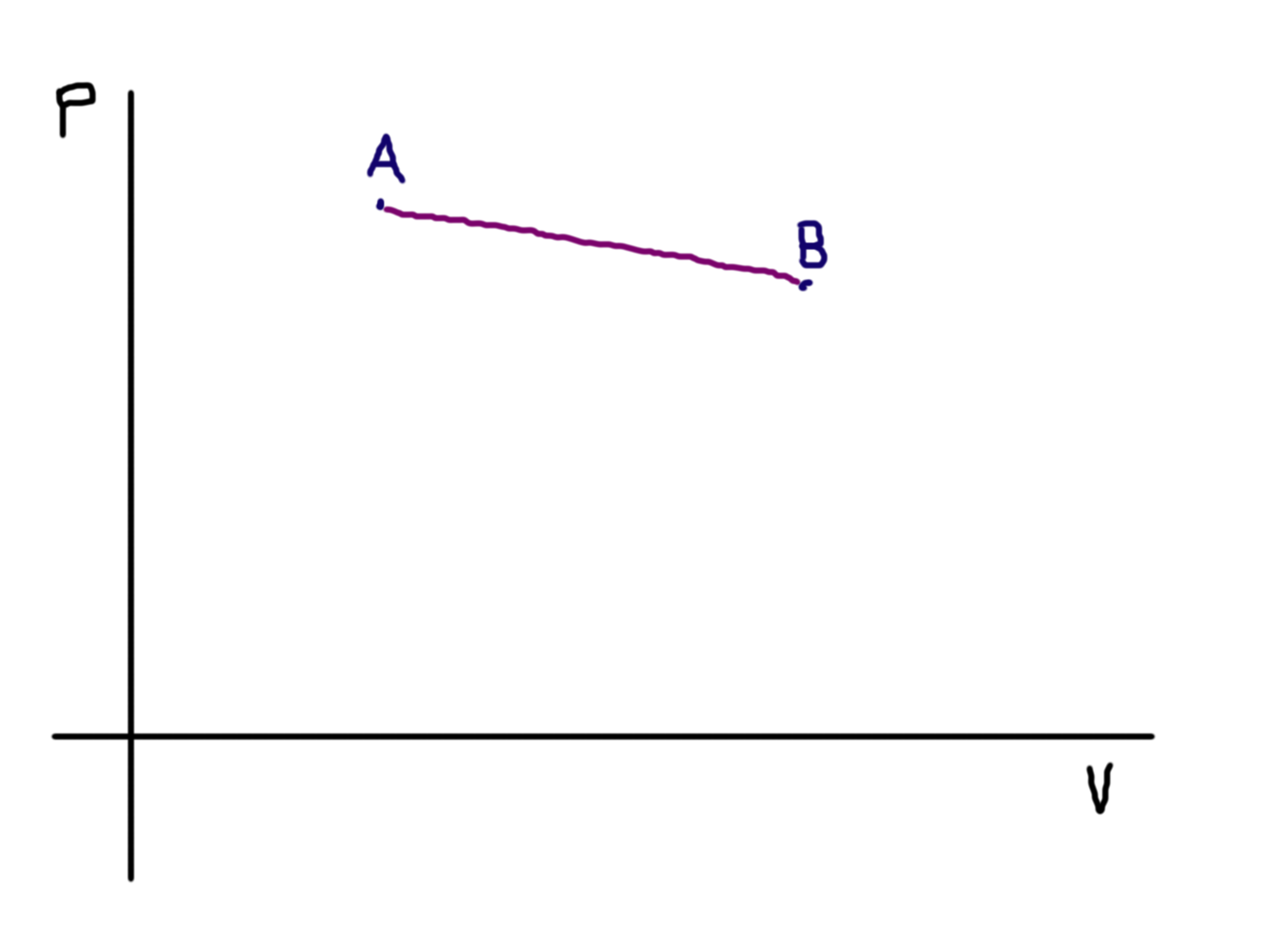 pv graf -- AB