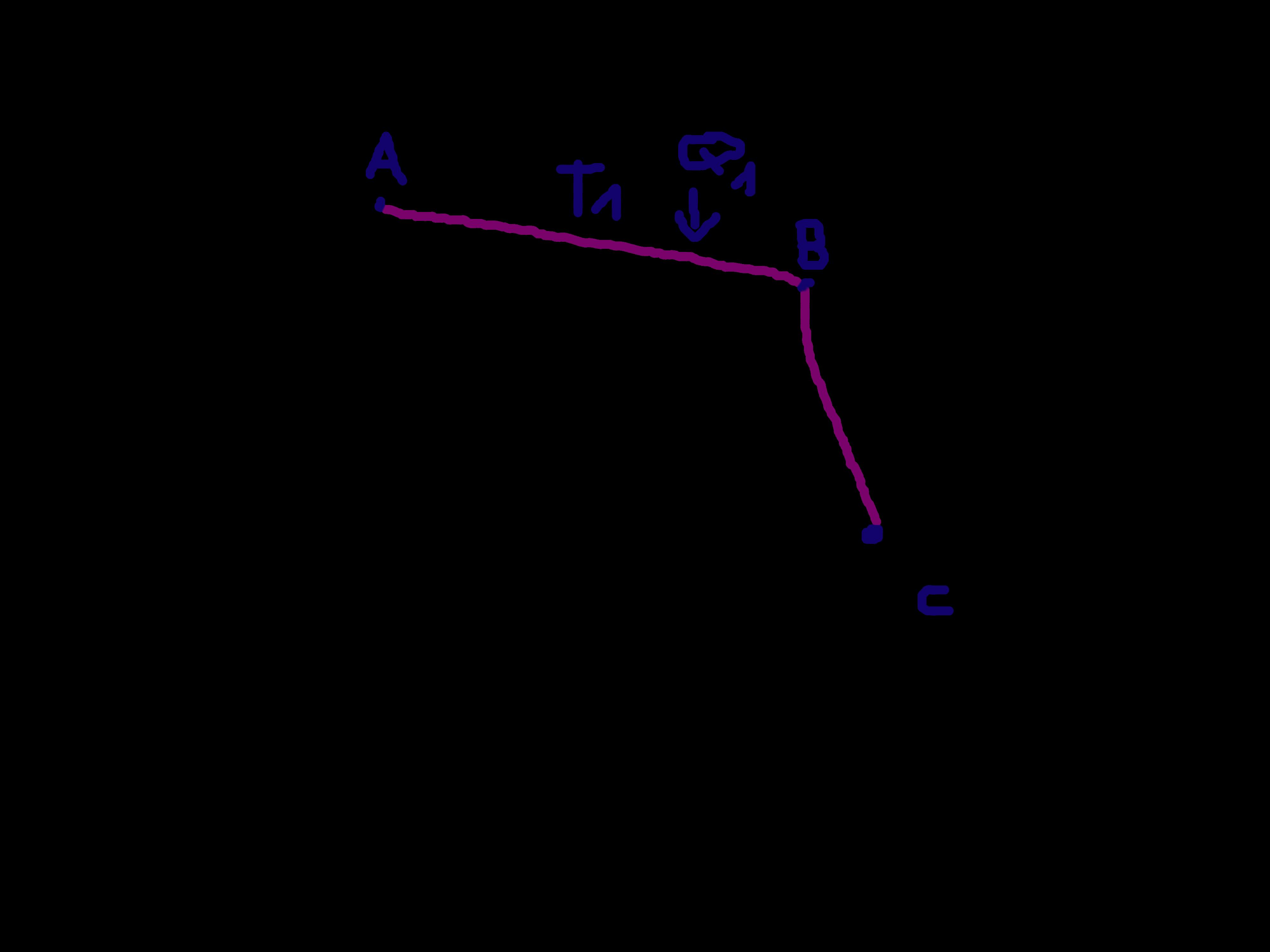pv graf -- BC2