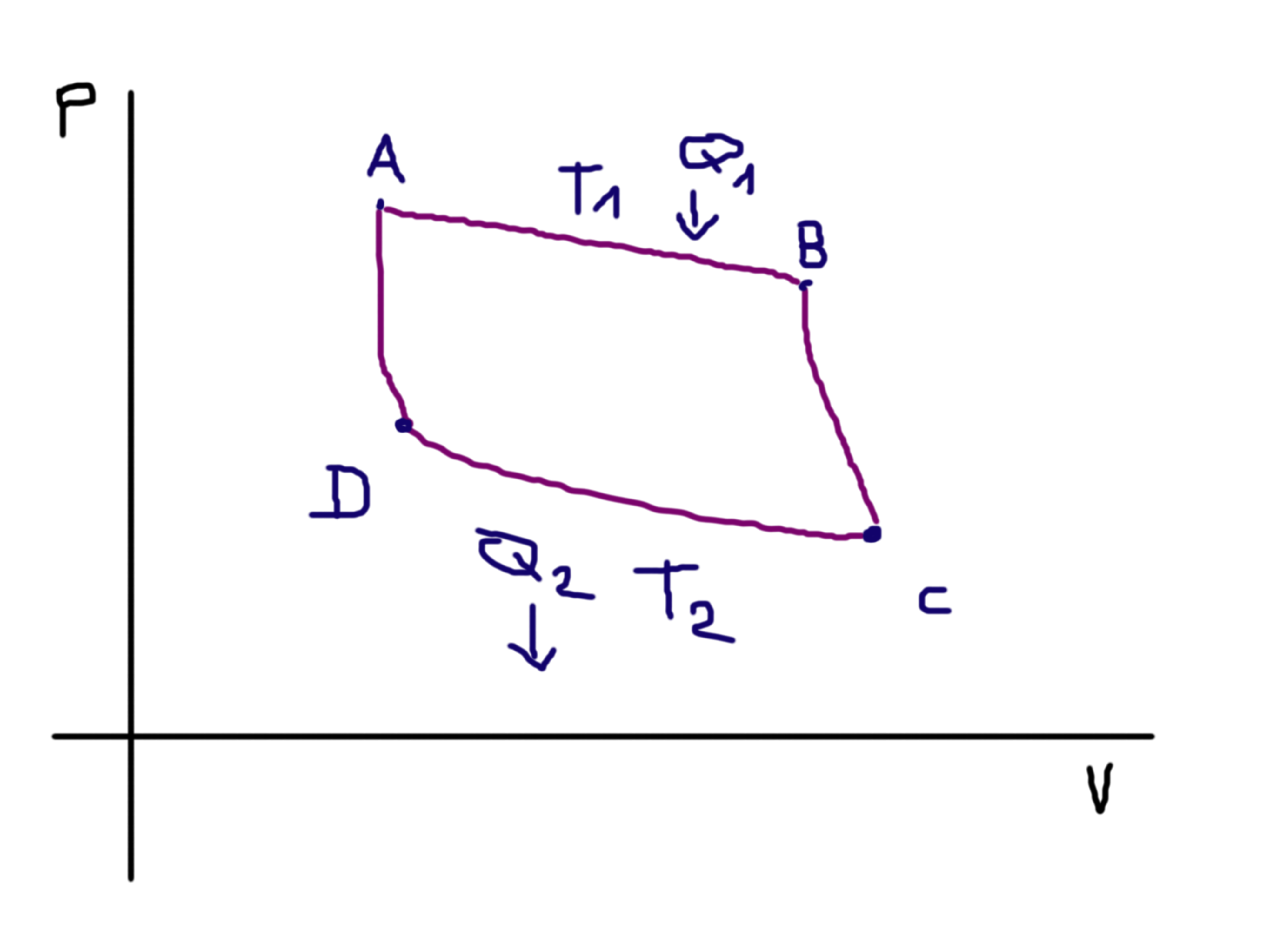 pv graf -- DA