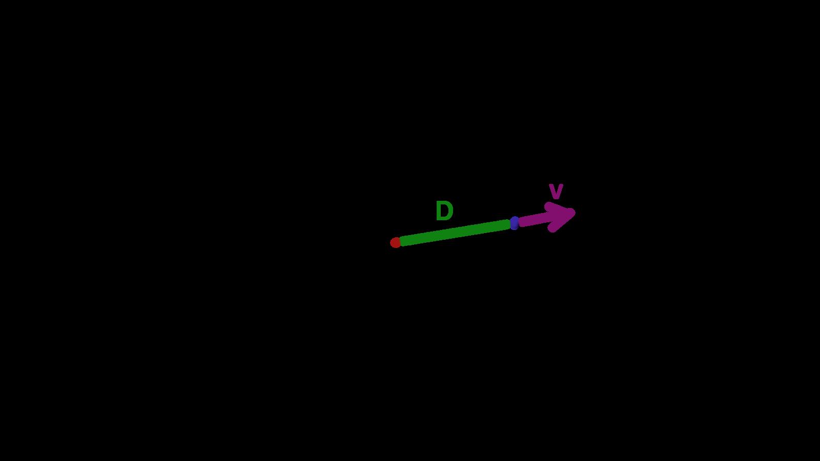 Vzdálenost a vektor rychlosti