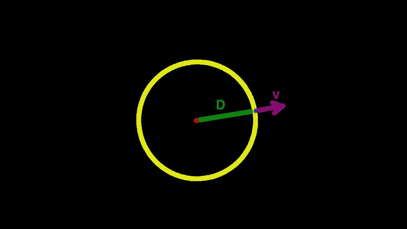 Gravitační působení, Newtonovy zákony